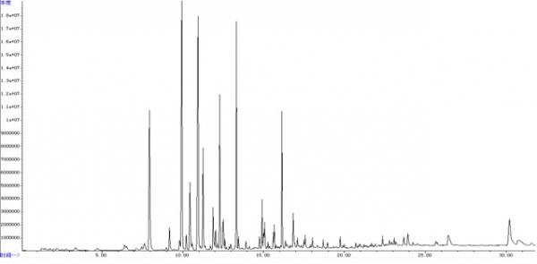 茶叶叶片中风味物质的固相微萃取-GC/MS分析